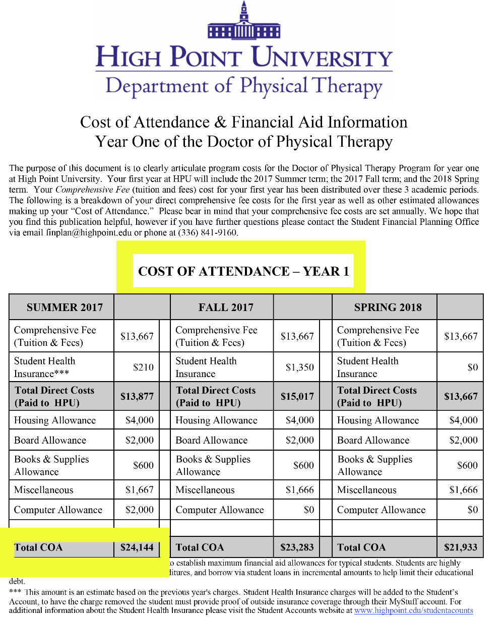 Books on physical therapy -  This Is Only Year 1 Of A 3 Year Program