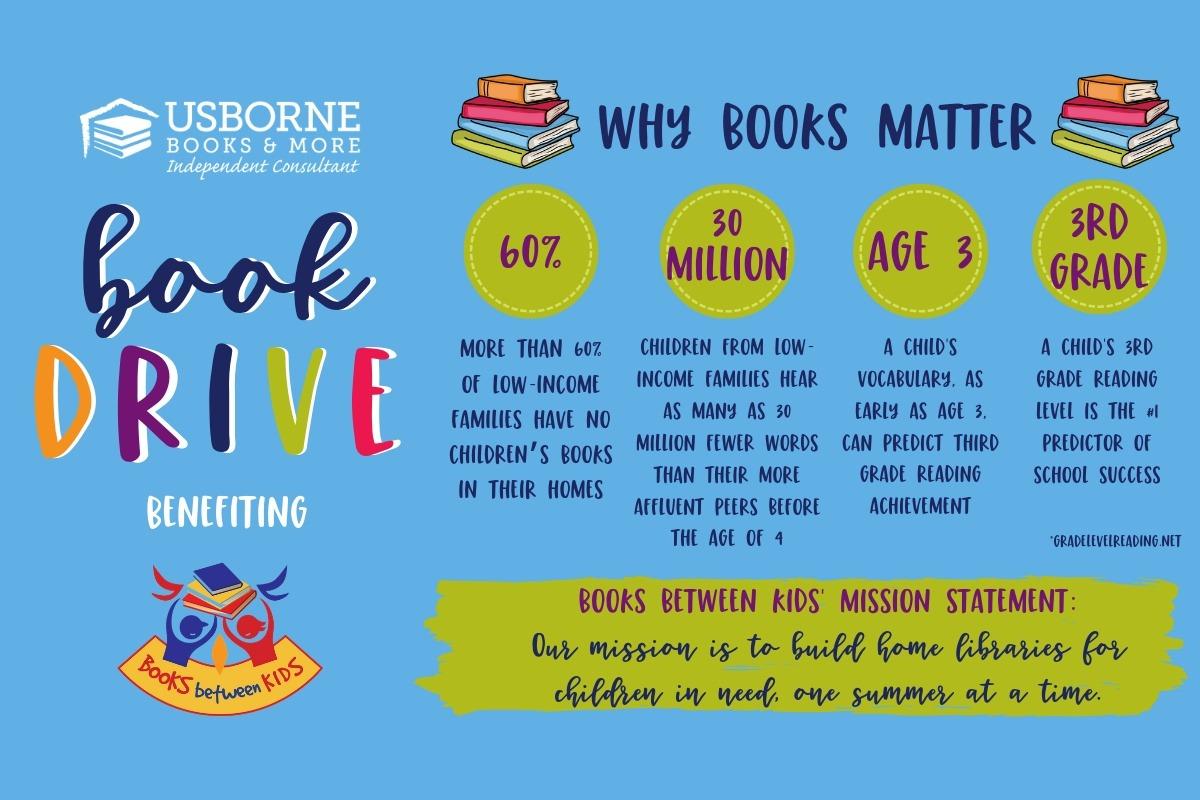 Fundraiser By Shannon Teykl Books Between Kids W Usborne
